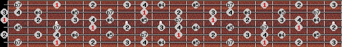 arabian scale on key G for Guitar