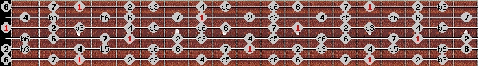 diminished (wholetone - halftone) scale on key G for Guitar