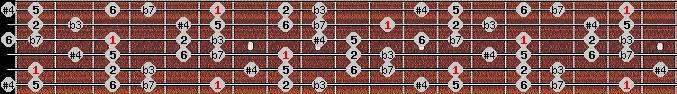 dorian #4 scale on key A#/Bb for Guitar
