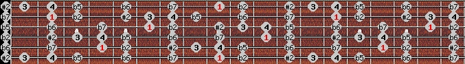 eight tone spanish scale on key C#/Db for Guitar