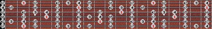 eight tone spanish scale on key F#/Gb for Guitar