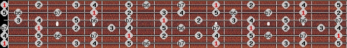 hindu scale on key E for Guitar