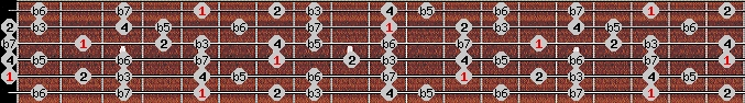 locrian 2 scale on key A for Guitar