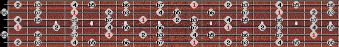 locrian 2 scale on key D#/Eb for Guitar