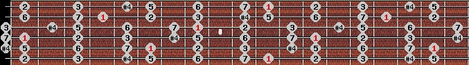 lydian scale on key D#/Eb for Guitar