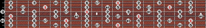 lydian b7 scale on key D#/Eb for Guitar