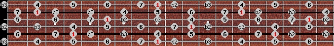 neopolitan major scale on key C#/Db for Guitar
