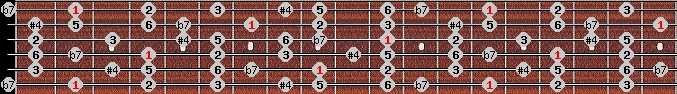 overtone scale on key F#/Gb for Guitar