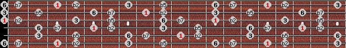 prometheus neopolitan scale on key G for Guitar