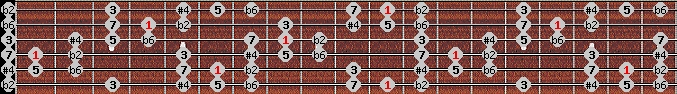 purvi theta scale on key D#/Eb for Guitar