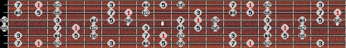 purvi theta scale on key F#/Gb for Guitar