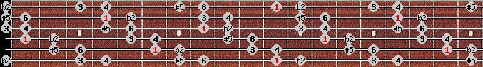 six tone symmetrical scale on key D#/Eb for Guitar