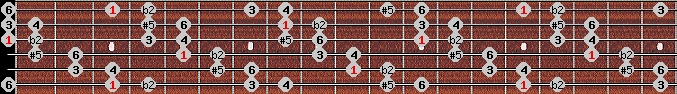 six tone symmetrical scale on key G for Guitar