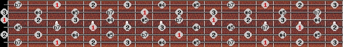 whole tone scale on key G for Guitar