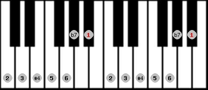 lydian b7 scale on key A#/Bb for Piano